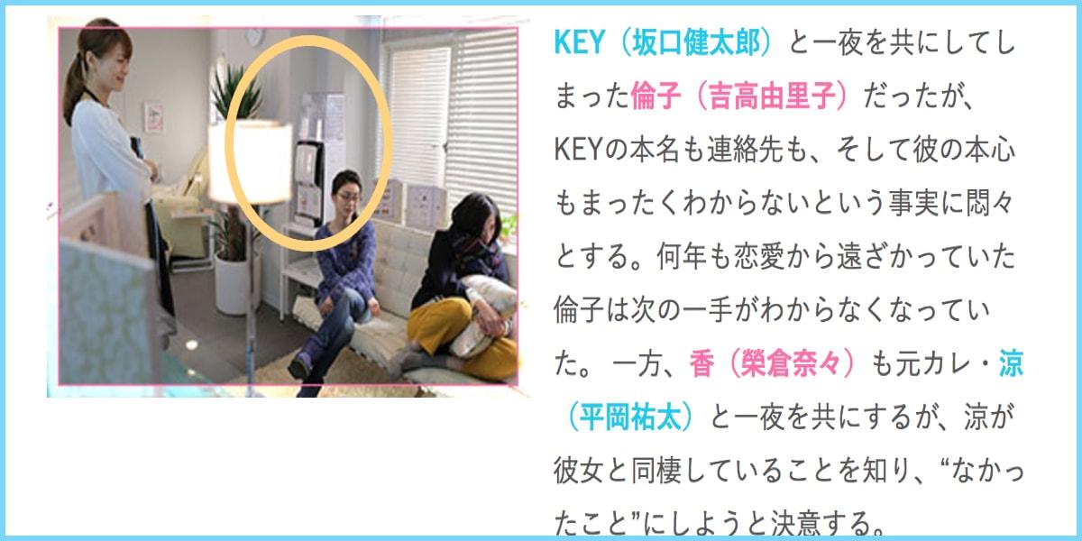東京タラレバ娘・大貧乏でウォーターサーバーがインテリアとして紹介されました。