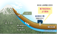 huziyoshi31
