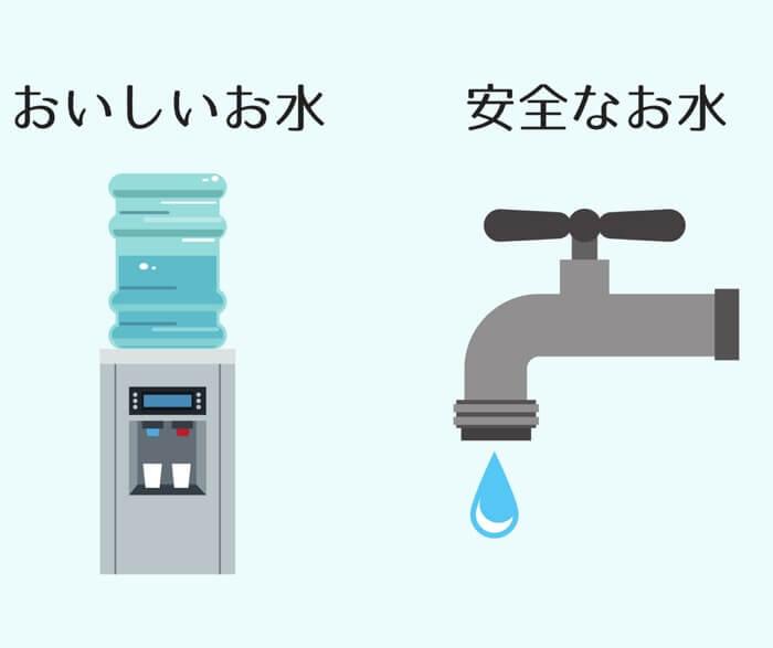 ウォーターサーバーのお水は味の美味しさを劣化させてしまう可能性がある塩素などを一切含んでいません。