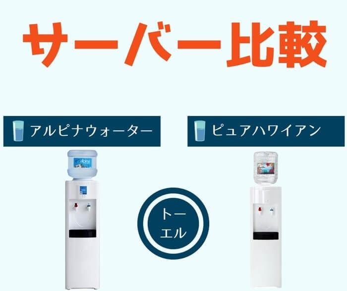 人気格安サーバーをレンタル販売中の株式会社TOKAIのアルピナウォーターとピュアハワイアンウォーターの違いについて比較した結果を簡単にわかりやすくご紹介しています。
