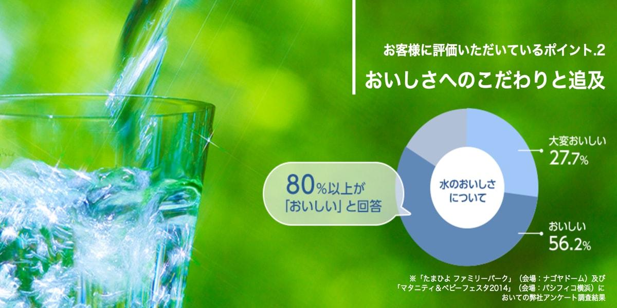 美味しい天然水