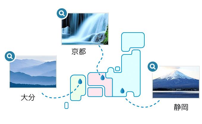 コスモウォーターの3種類の天然水