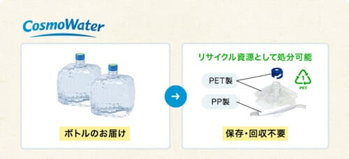 コンパクトに折りたためるボトルデザインが特徴