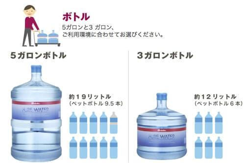 ダイオーズ水にはミネラル成分は一切含まれていません。