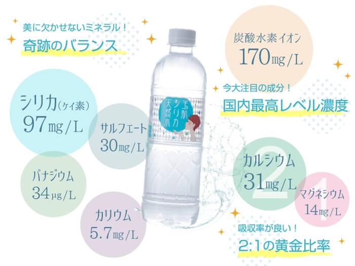 玉肌シリカ天然水のちいばん安い販売先情報を詳しくご紹介しています。