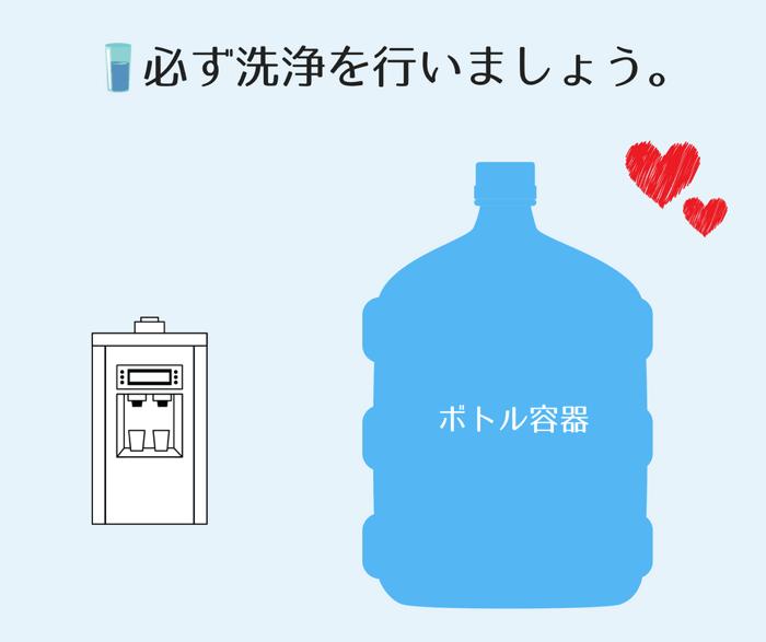 細菌が繁殖しやすいお水を利用する以上、定期的な清掃は必要不可欠とお考えください。