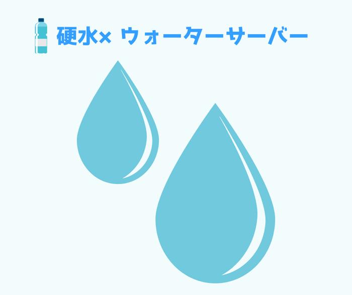 ミネラル成分たっぷりの硬水をウォーターサーバーでゴクゴク飲む2種類の方法をご紹介しています。