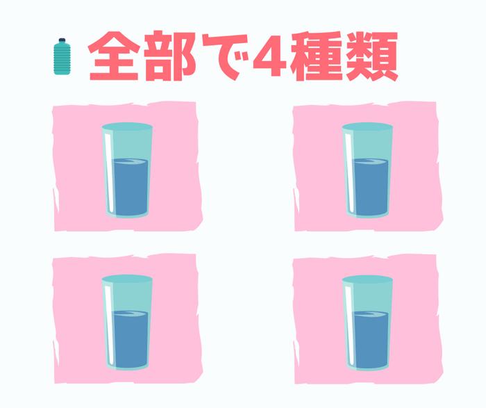 ミネラルウォーターと呼ばれている国内産の飲料ミネラル水は細かく分類すると全部で4種類になります。
