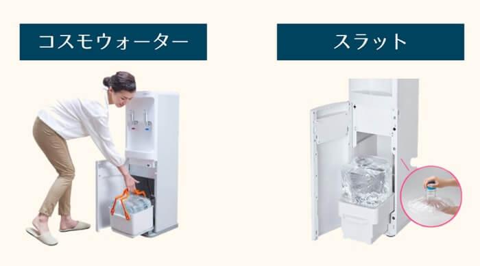 コスモウォーターとフレシャスから販売中のスラットサーバーは、同じ足元から簡単にお水の交換ができる親切設計のサーバーマシーンになります。