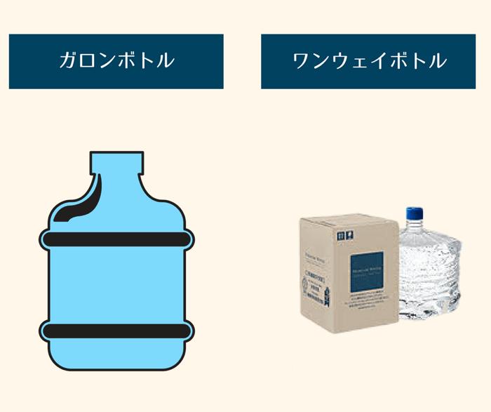 返却タイプのガロンボトルよりも使い捨てボトルのほうが何かと安心です。