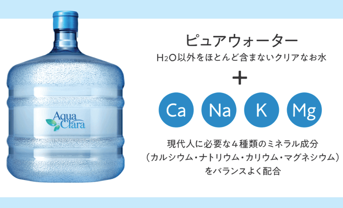 アクアクララで飲めるお水について詳しくご紹介しています。