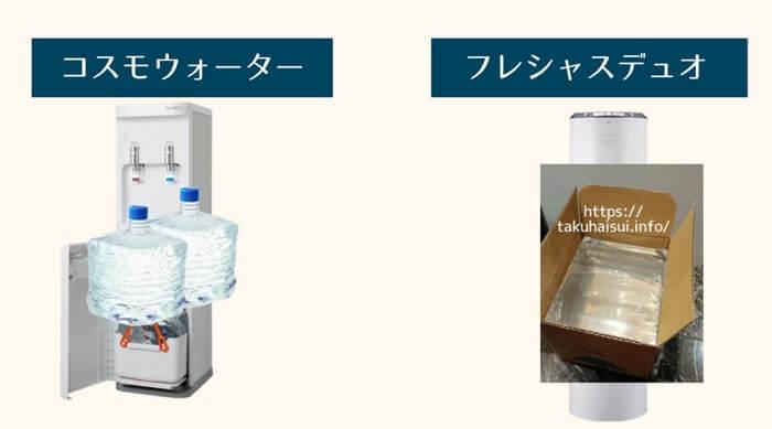 コスモウォーターとフレシャスから販売中のデュオの飲める天然水の違いを比較した結果を簡単にご紹介しています。
