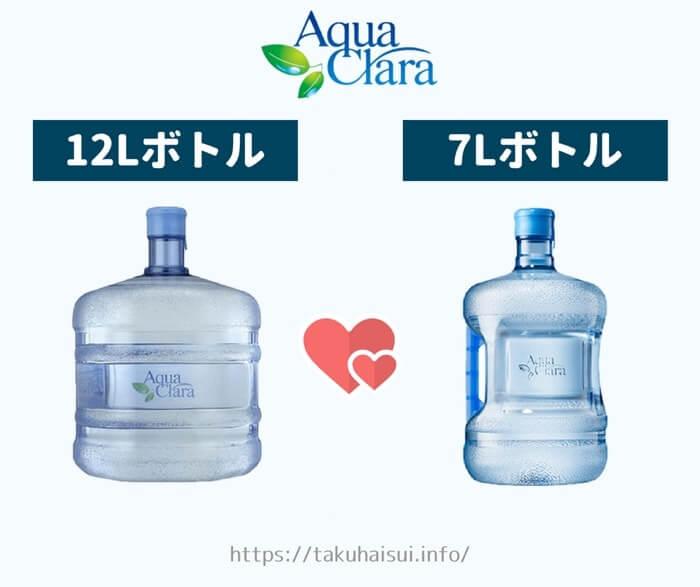 選べるアクアクララ水ボトル(12Lと7L)の違いについて詳しくご紹介しています。