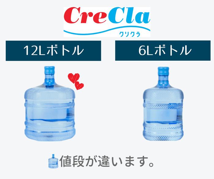 クリクラ水の12Lボトルと6Lの値段の違いと後悔しない選び方