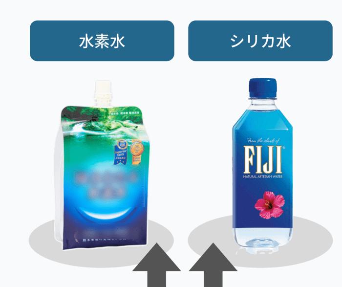 水素水とシリカ水の違いを比較した結果