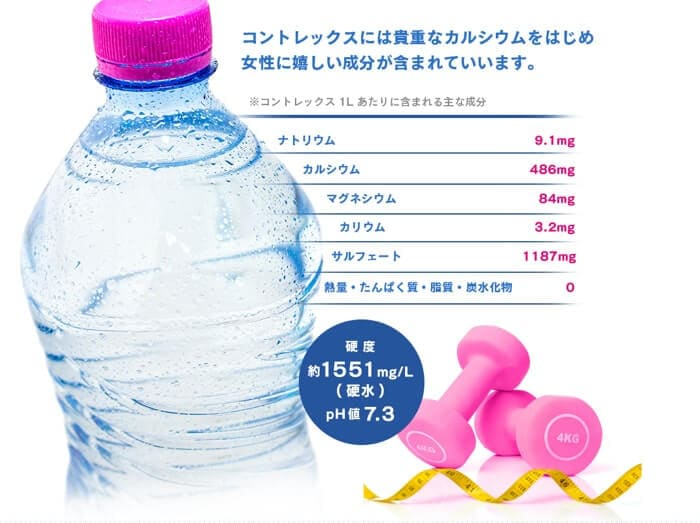超硬水のコントレックスは便秘に効くミネラルウォーター水