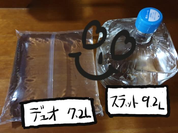 フレシャスから販売中のデュオとスラットのフレシャス水ボトル容器