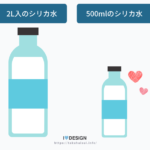 2L入のシリカ水と500ml入のシリカ水の違い