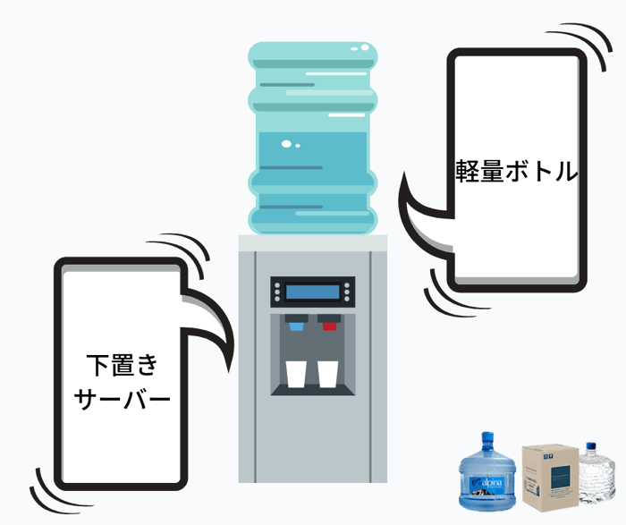 ボトル交換が魅力のウォーターサーバーを厳選してご紹介しています。