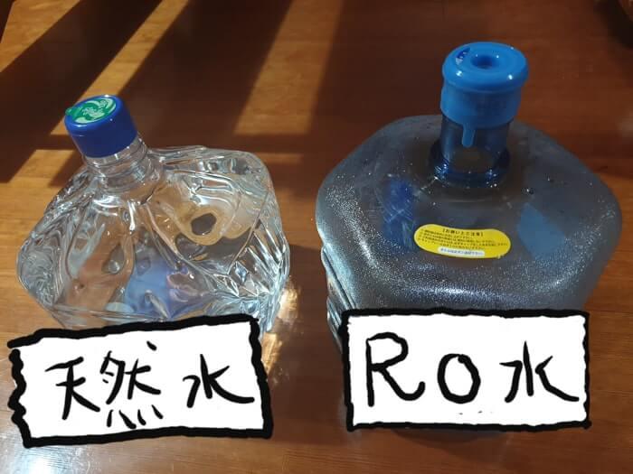 天然水とRO水の違い